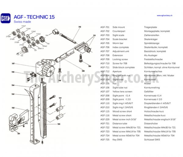 AGF - Technic Sight Parts
